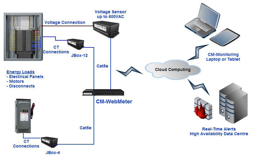 CM-Overview-03 (larger font)